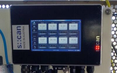 Badger Meter übernimmt s::can GmbH